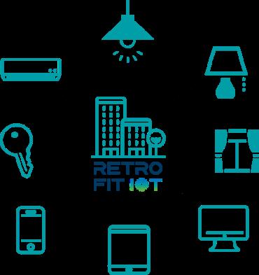 レトロフィットIoTの、スマートロック、家電や証明のリモート操作など、IoTの設備・サービスのイメージ