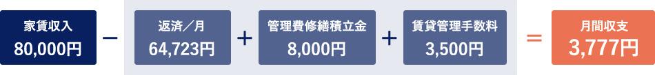 物件価格2,000万円